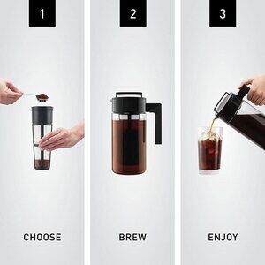 Takeya Deluxe Cold Brew coffee maker review - Preparation