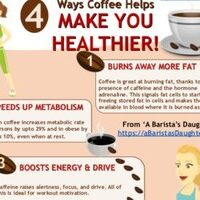 Coffee and Health Infographic
